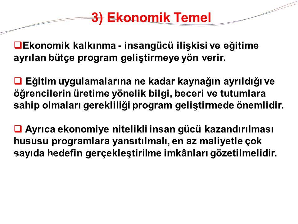 BUNU DA BİL! 3) Ekonomik Temel