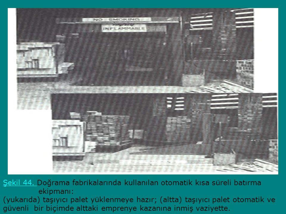 Şekil 44. Doğrama fabrikalarında kullanılan otomatik kısa süreli batırma