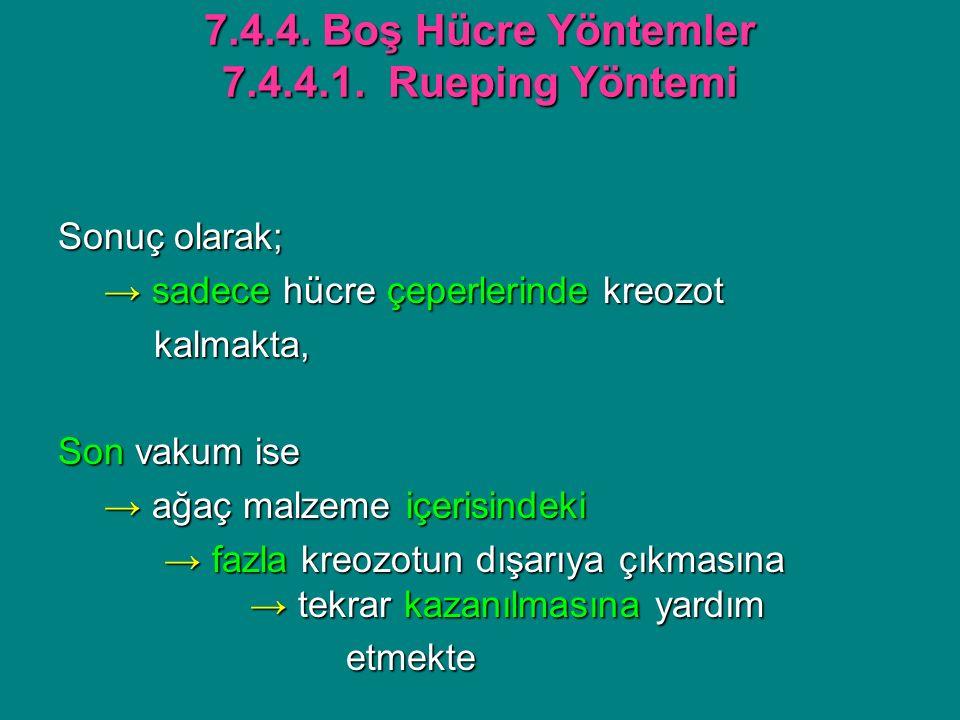 7.4.4. Boş Hücre Yöntemler 7.4.4.1. Rueping Yöntemi
