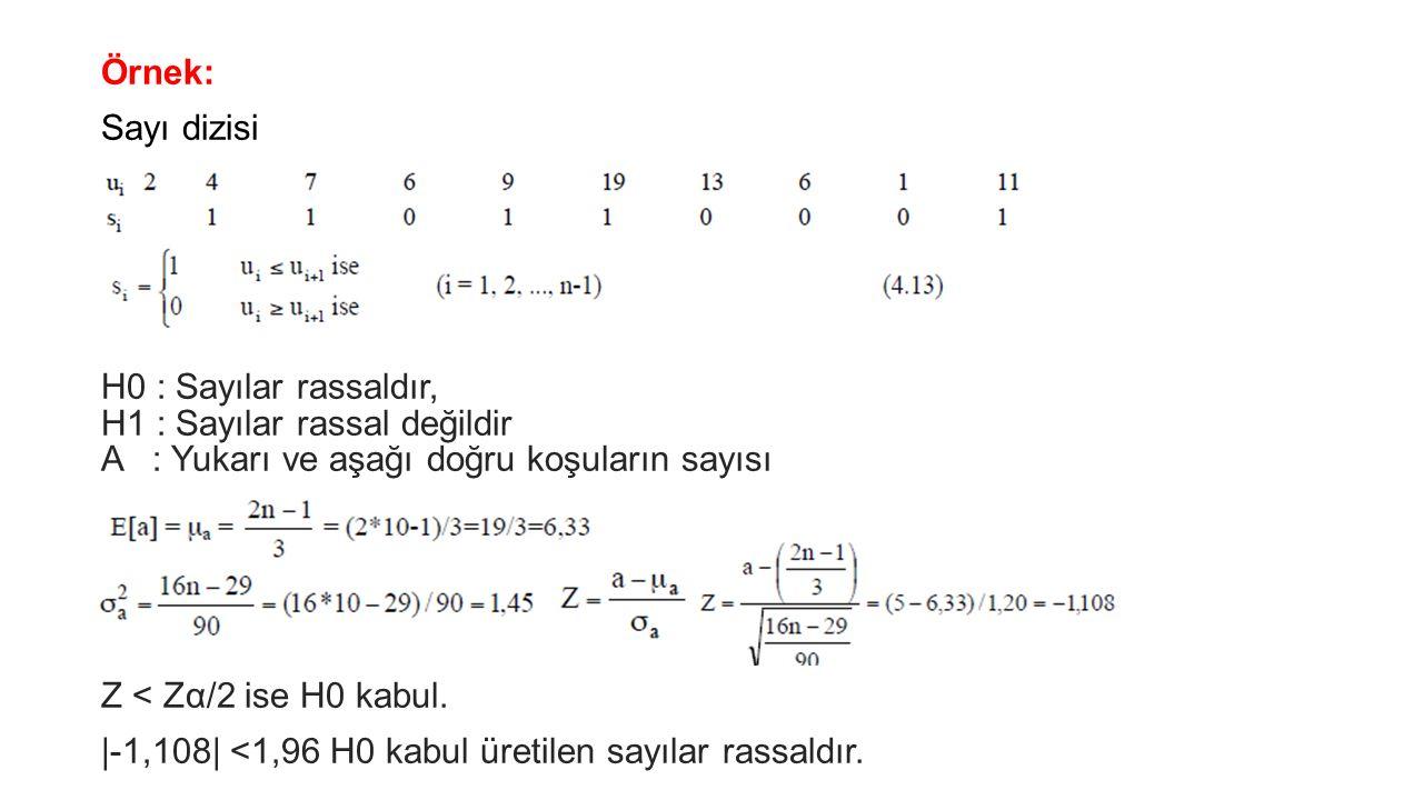 Örnek: Sayı dizisi. H0 : Sayılar rassaldır, H1 : Sayılar rassal değildir. A : Yukarı ve aşağı doğru koşuların sayısı.