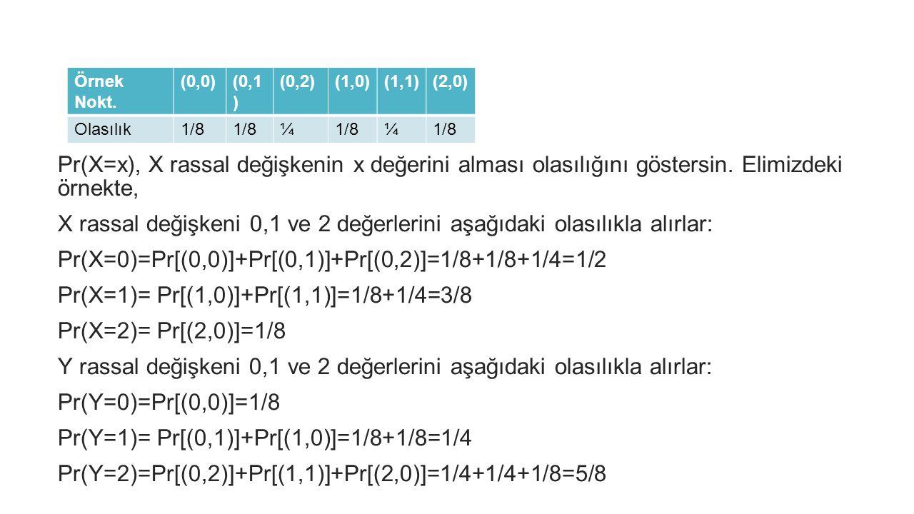 Örnek Nokt. (0,0) (0,1) (0,2) (1,0) (1,1) (2,0) Olasılık 1/8 ¼