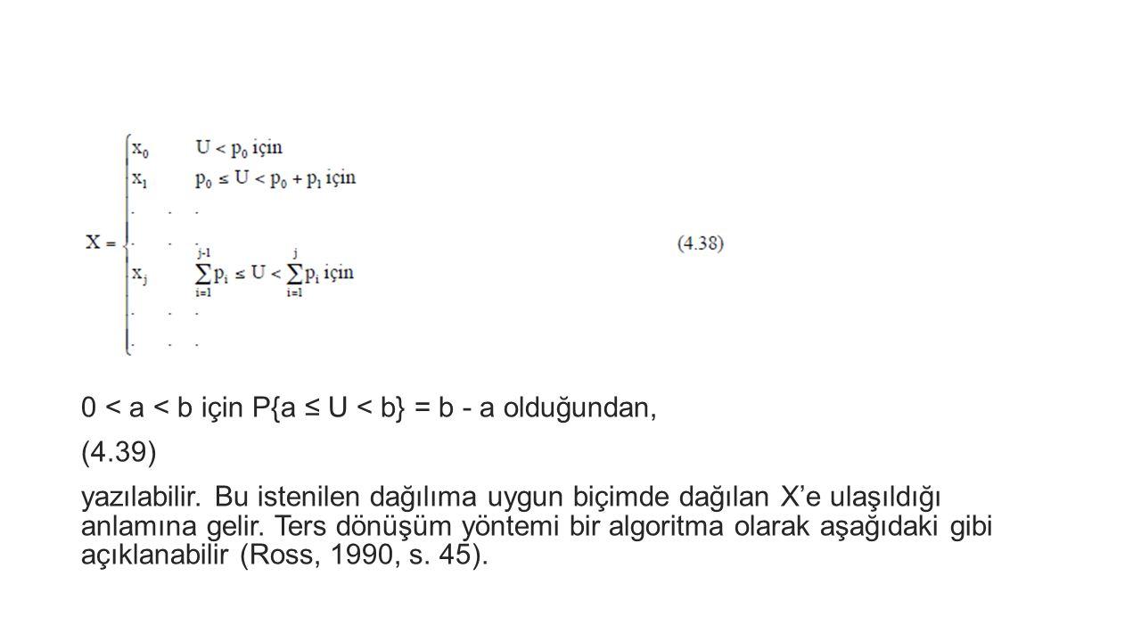 0 < a < b için P{a ≤ U < b} = b - a olduğundan,