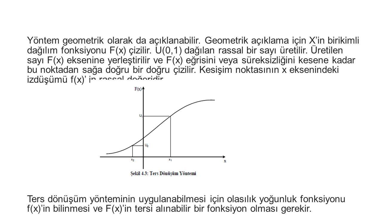 Yöntem geometrik olarak da açıklanabilir