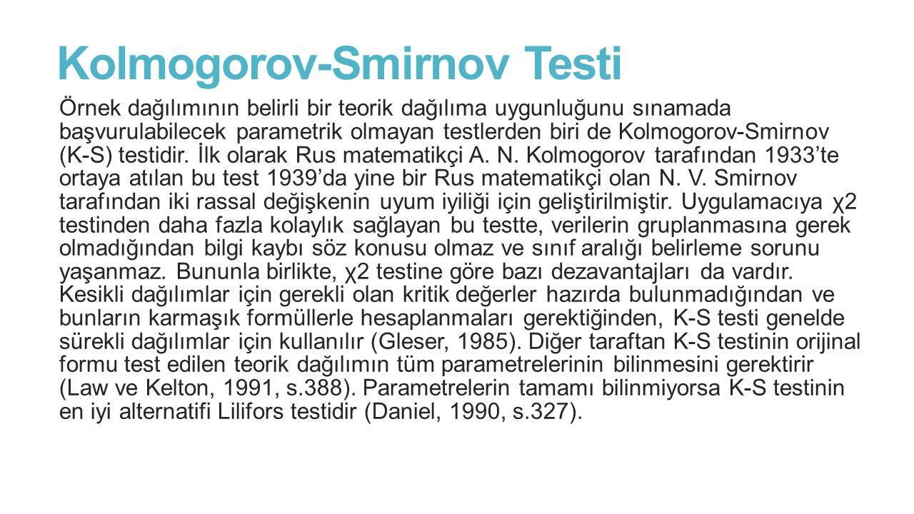 Kolmogorov-Smirnov Testi