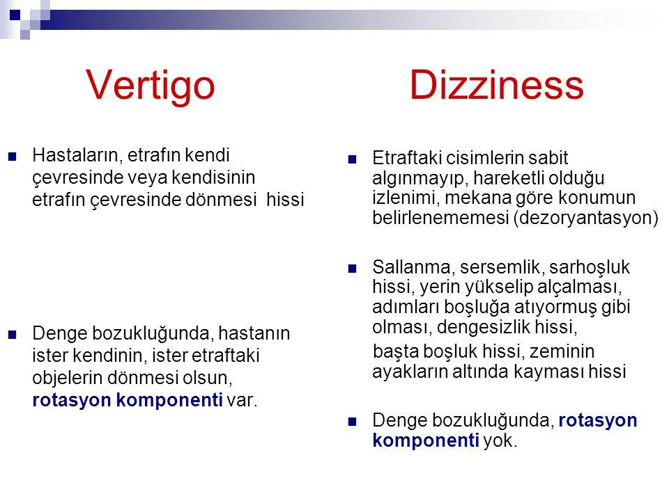 Vertigo Dizziness Hastaların, etrafın kendi çevresinde veya kendisinin etrafın çevresinde dönmesi hissi.