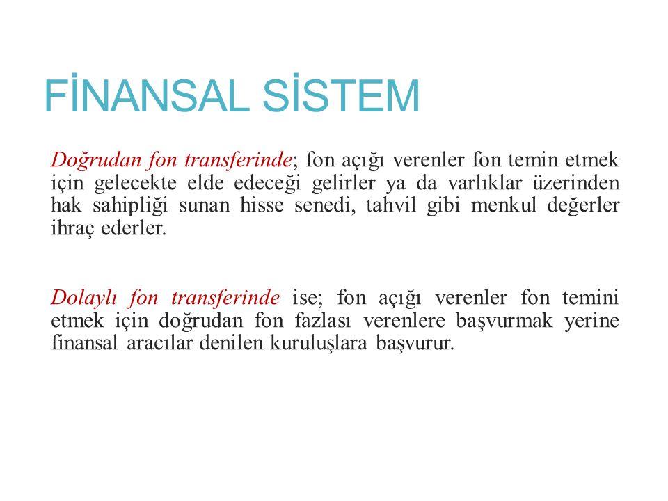 FİNANSAL SİSTEM