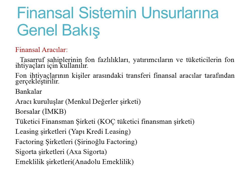 Finansal Sistemin Unsurlarına Genel Bakış