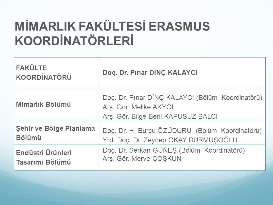 MİMARLIK FAKÜLTESİ ERASMUS KOORDİNATÖRLERİ