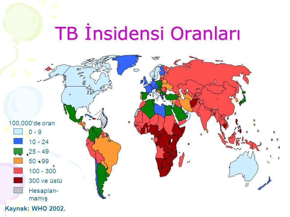 TB İnsidensi Oranları 100,000'de oran 0 - 9 10 - 24 25 - 49 50 - 99