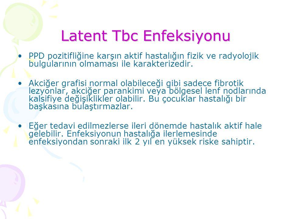 Latent Tbc Enfeksiyonu