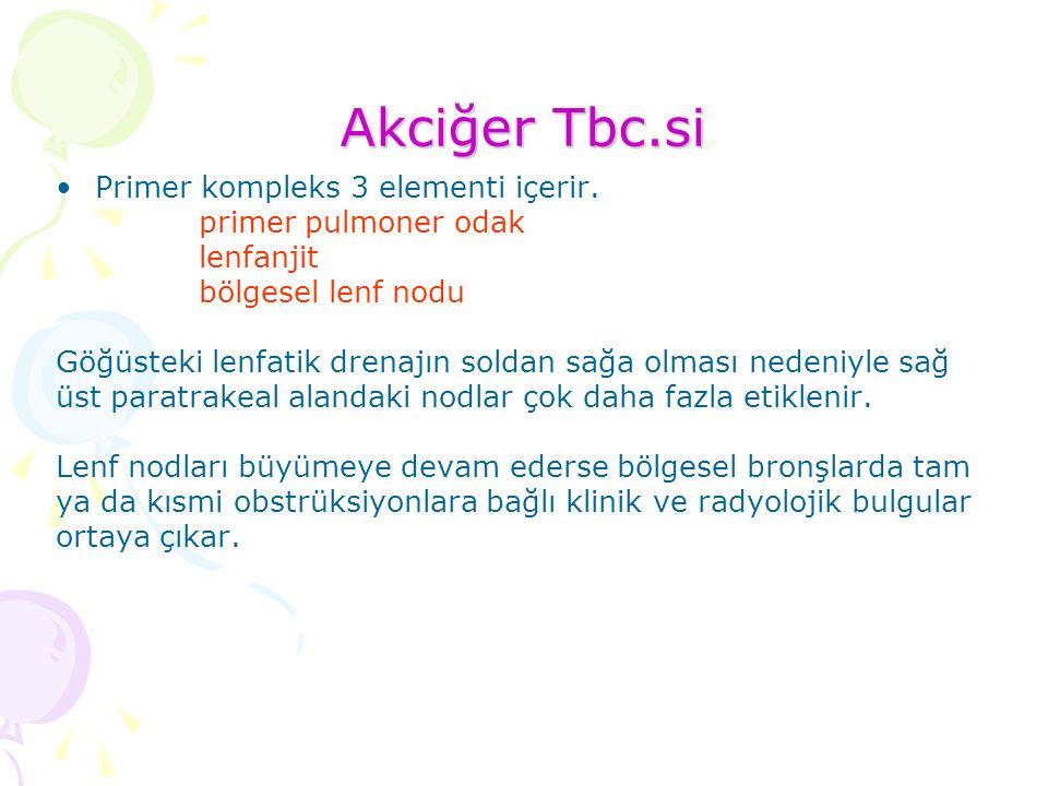 Akciğer Tbc.si Primer kompleks 3 elementi içerir. primer pulmoner odak