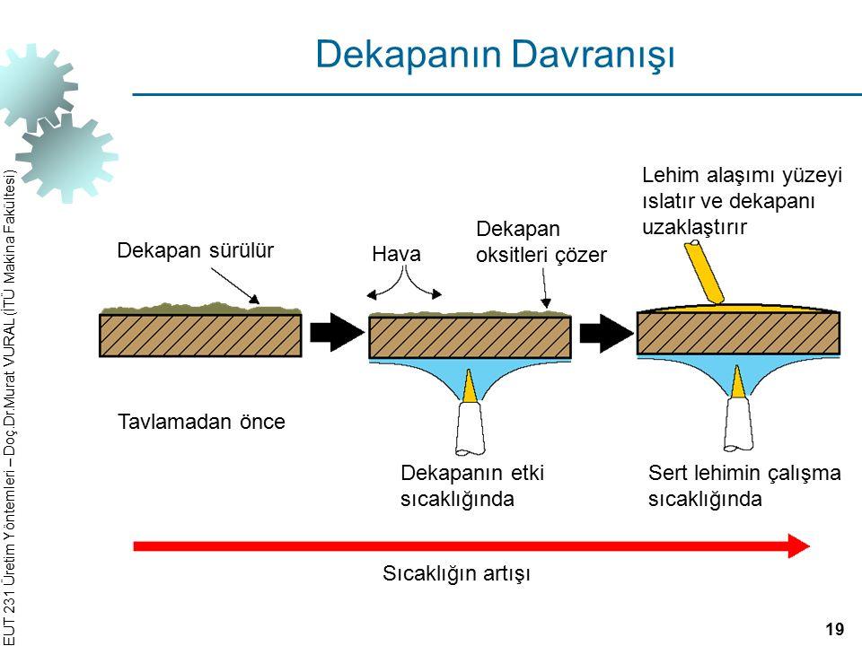 Dekapanın Davranışı Dekapan sürülür Hava Dekapan oksitleri çözer