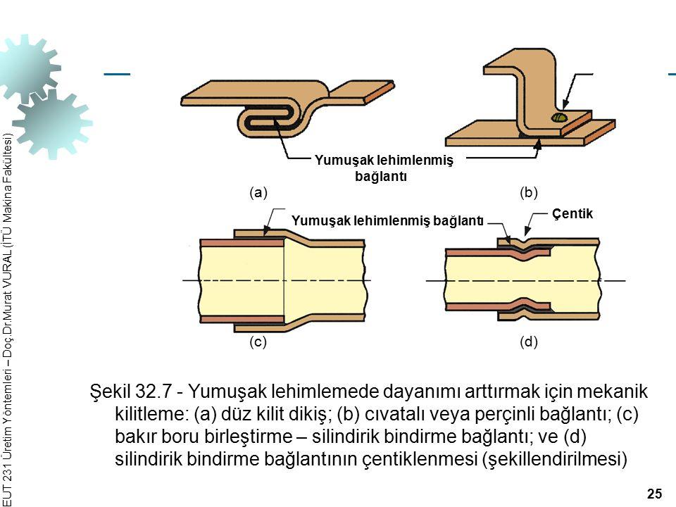 Yumuşak lehimlenmiş bağlantı. Yumuşak lehimlenmiş bağlantı. Çentik. (a) (b) (c) (d)