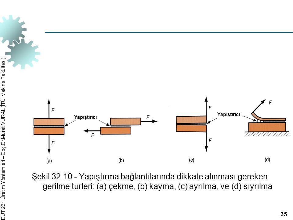 Yapıştırıcı Şekil 32.10 ‑ Yapıştırma bağlantılarında dikkate alınması gereken gerilme türleri: (a) çekme, (b) kayma, (c) ayrılma, ve (d) sıyrılma.
