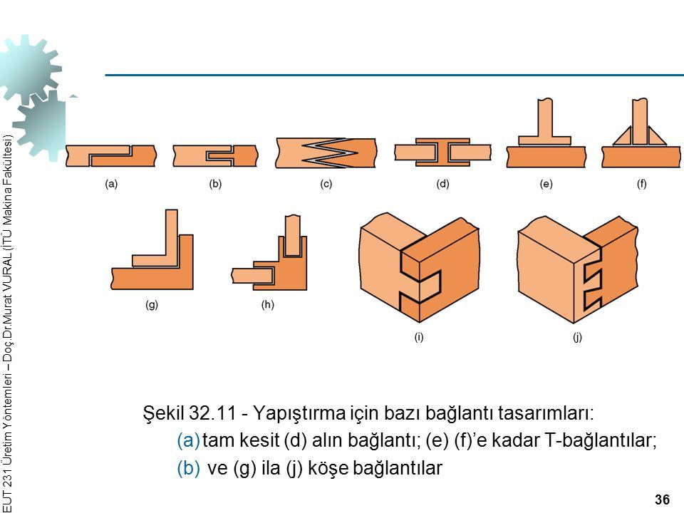 Şekil 32.11 ‑ Yapıştırma için bazı bağlantı tasarımları: