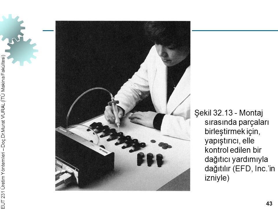 Şekil 32.13 ‑ Montaj sırasında parçaları birleştirmek için, yapıştırıcı, elle kontrol edilen bir dağıtıcı yardımıyla dağıtılır (EFD, Inc.'in izniyle)