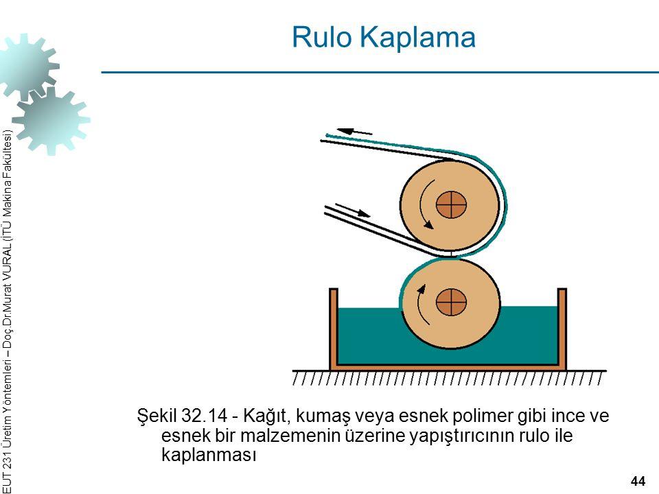Rulo Kaplama Şekil 32.14 ‑ Kağıt, kumaş veya esnek polimer gibi ince ve esnek bir malzemenin üzerine yapıştırıcının rulo ile kaplanması.