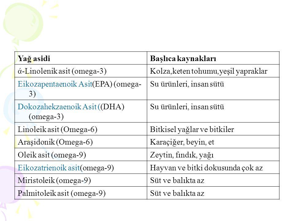 Yağ asidi Başlıca kaynakları. ά-Linolenik asit (omega-3) Kolza,keten tohumu,yeşil yapraklar. Eikozapentaenoik Asit(EPA) (omega-3)