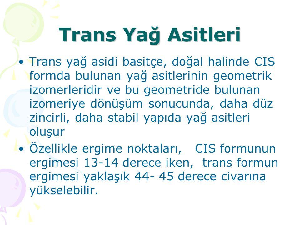 Trans Yağ Asitleri