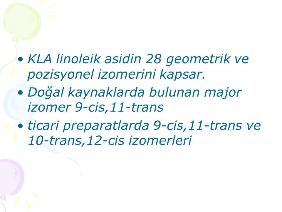 KLA linoleik asidin 28 geometrik ve pozisyonel izomerini kapsar.