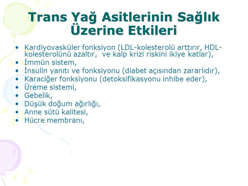 Trans Yağ Asitlerinin Sağlık Üzerine Etkileri