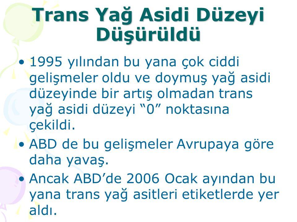 Trans Yağ Asidi Düzeyi Düşürüldü