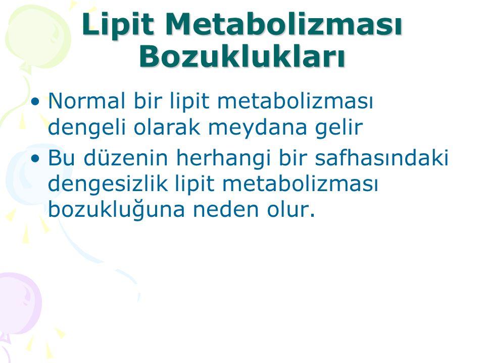 Lipit Metabolizması Bozuklukları