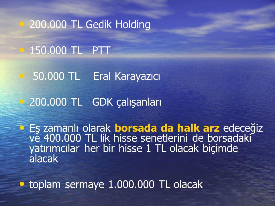 200.000 TL Gedik Holding 150.000 TL PTT. 50.000 TL Eral Karayazıcı. 200.000 TL GDK çalışanları.