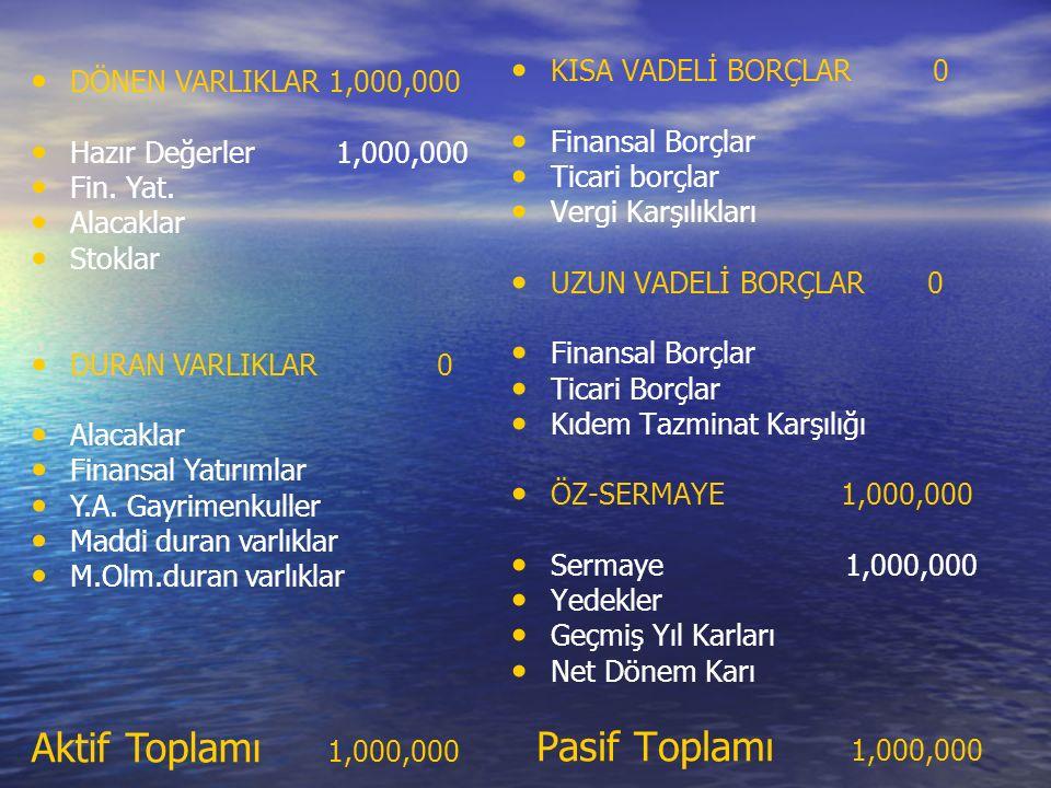 Aktif Toplamı 1,000,000 Pasif Toplamı 1,000,000 KISA VADELİ BORÇLAR 0
