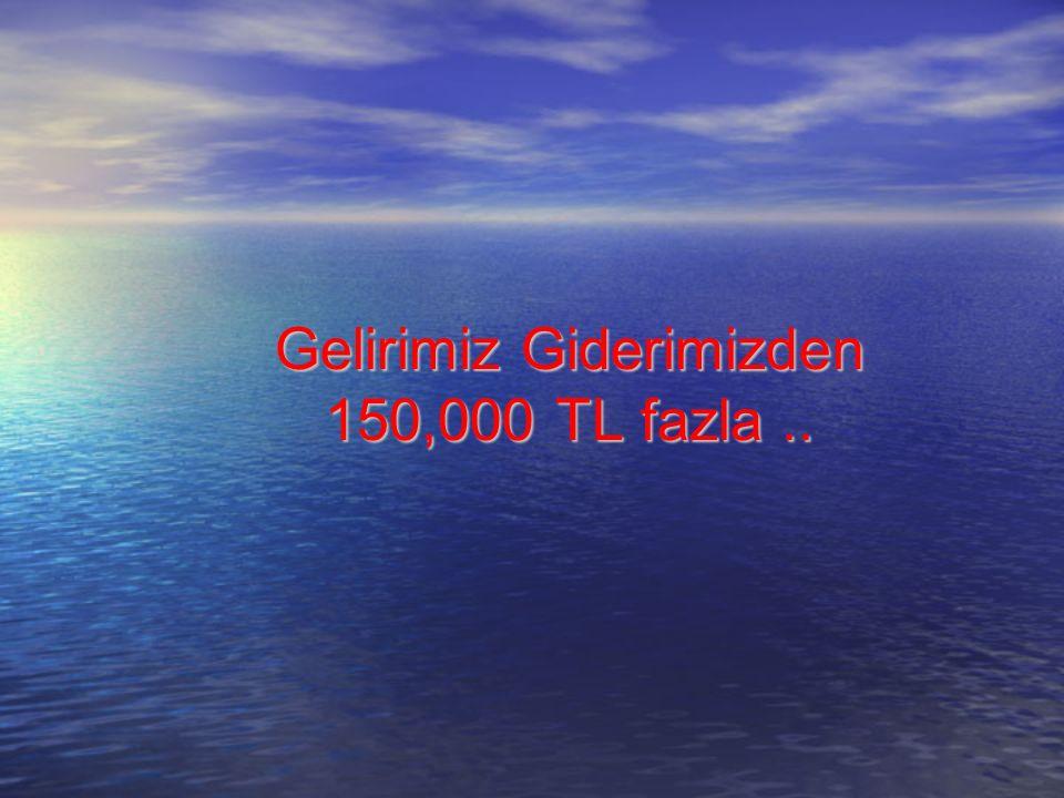 Gelirimiz Giderimizden 150,000 TL fazla ..