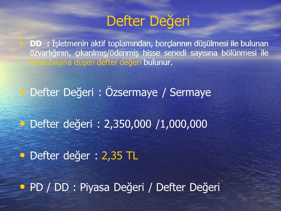Defter Değeri Defter Değeri : Özsermaye / Sermaye