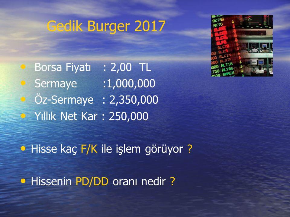 Gedik Burger 2017 Borsa Fiyatı : 2,00 TL Sermaye :1,000,000