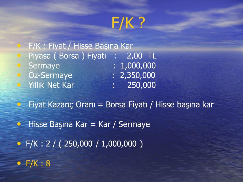 F/K F/K : Fiyat / Hisse Başına Kar Piyasa ( Borsa ) Fiyatı : 2,00 TL