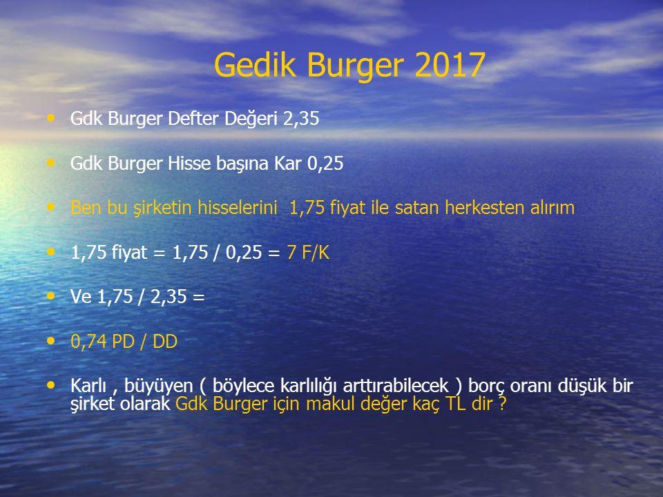 Gedik Burger 2017 Gdk Burger Defter Değeri 2,35