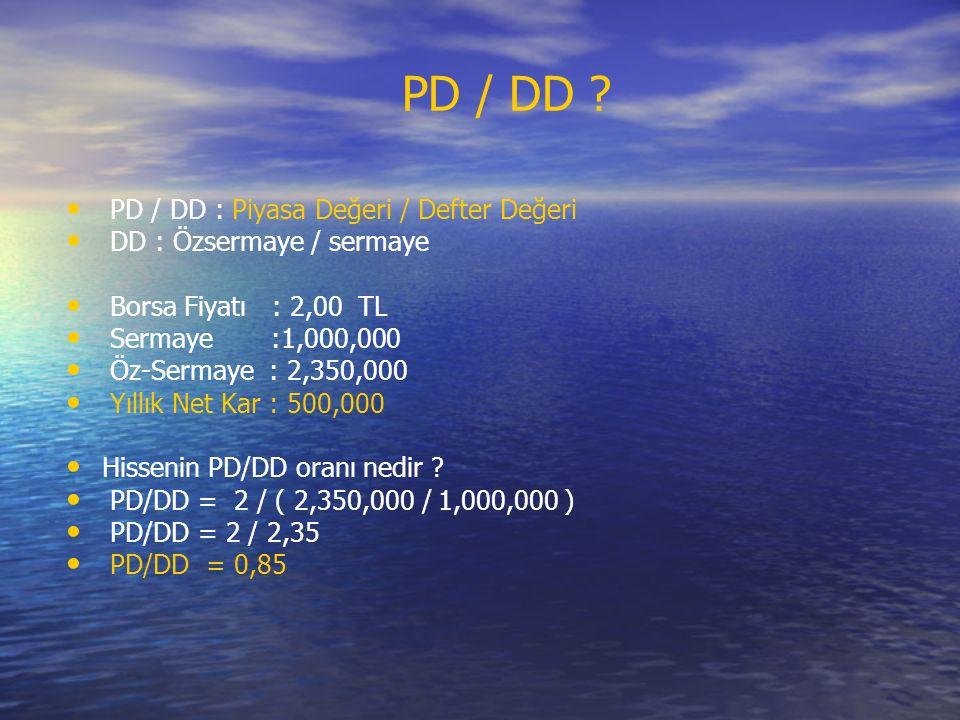 PD / DD PD / DD : Piyasa Değeri / Defter Değeri