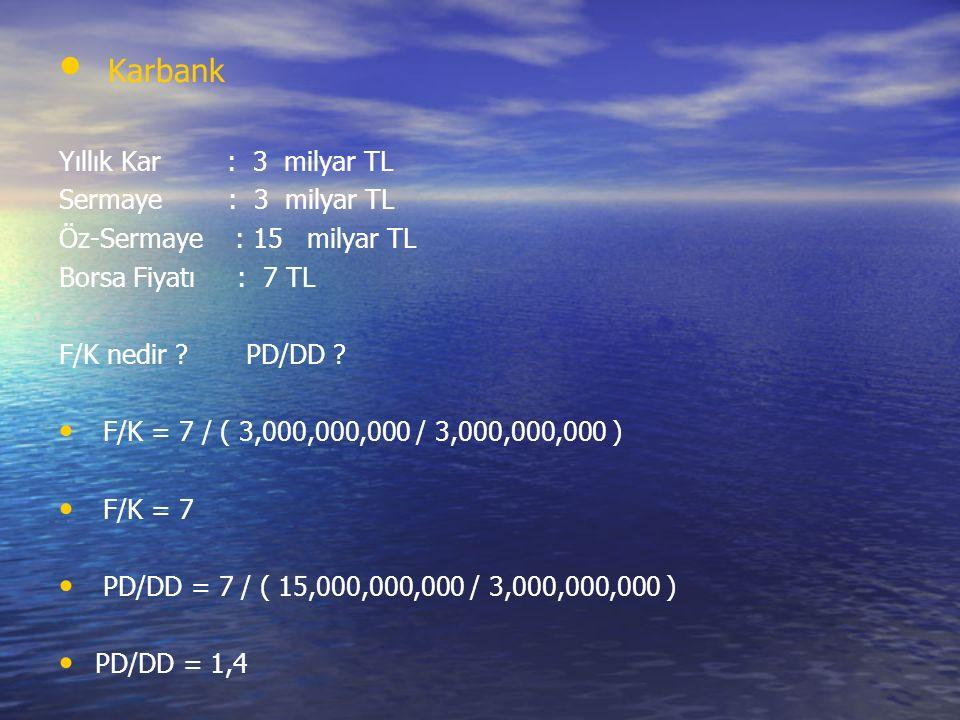 Karbank Yıllık Kar : 3 milyar TL Sermaye : 3 milyar TL