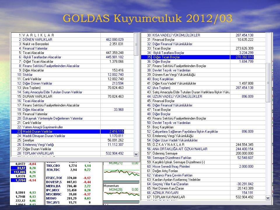 GOLDAS Kuyumculuk 2012/03