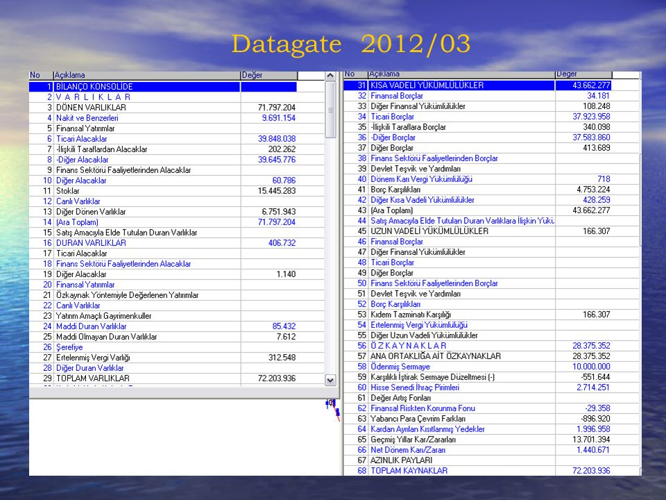 Datagate 2012/03