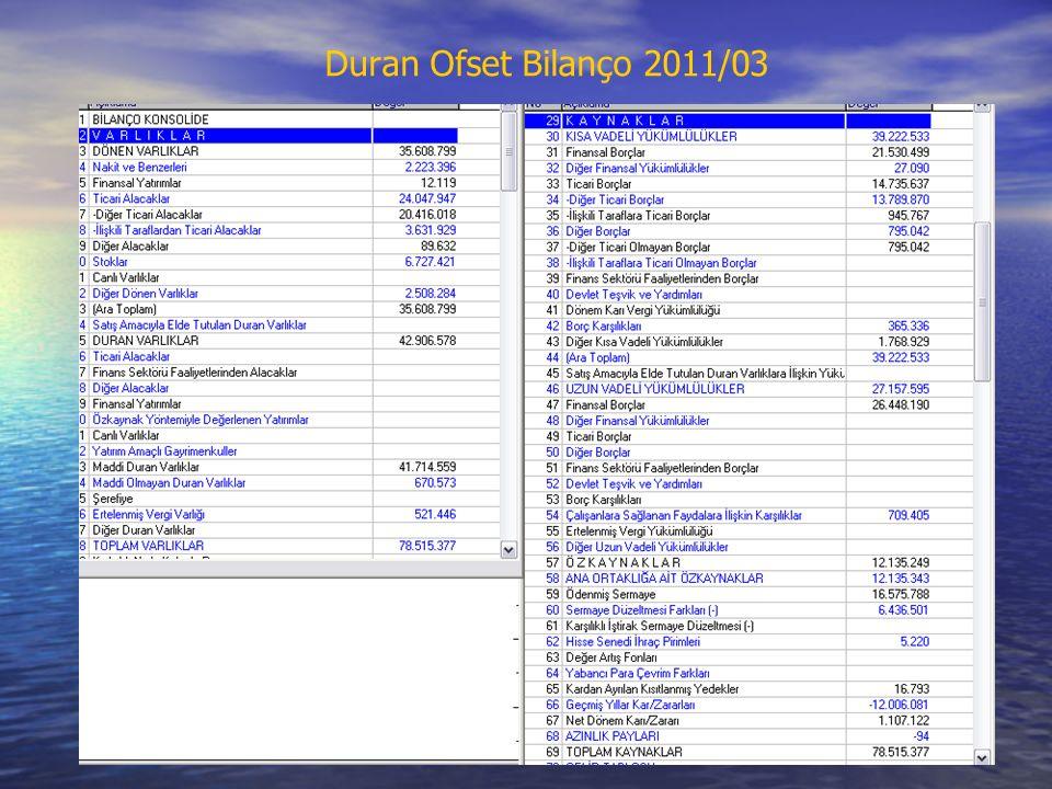 Duran Ofset Bilanço 2011/03
