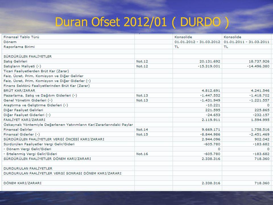 Duran Ofset 2012/01 ( DURDO )