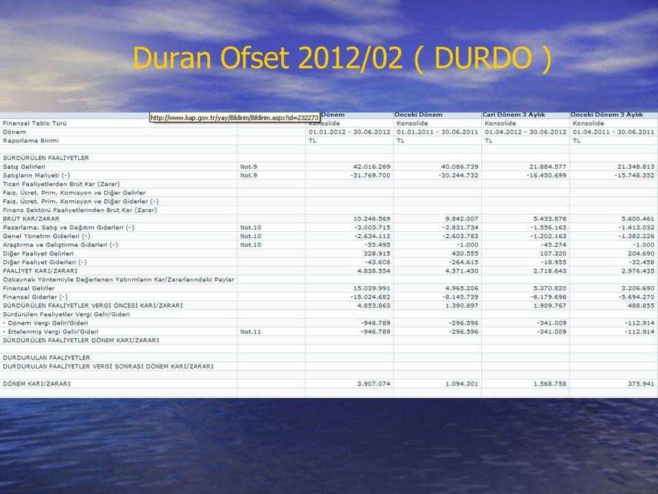 Duran Ofset 2012/02 ( DURDO )