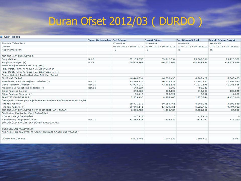 Duran Ofset 2012/03 ( DURDO )