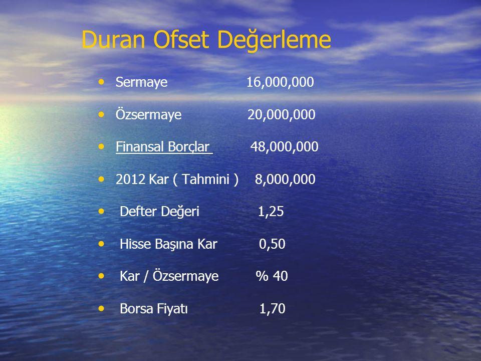Duran Ofset Değerleme Sermaye 16,000,000 Özsermaye 20,000,000