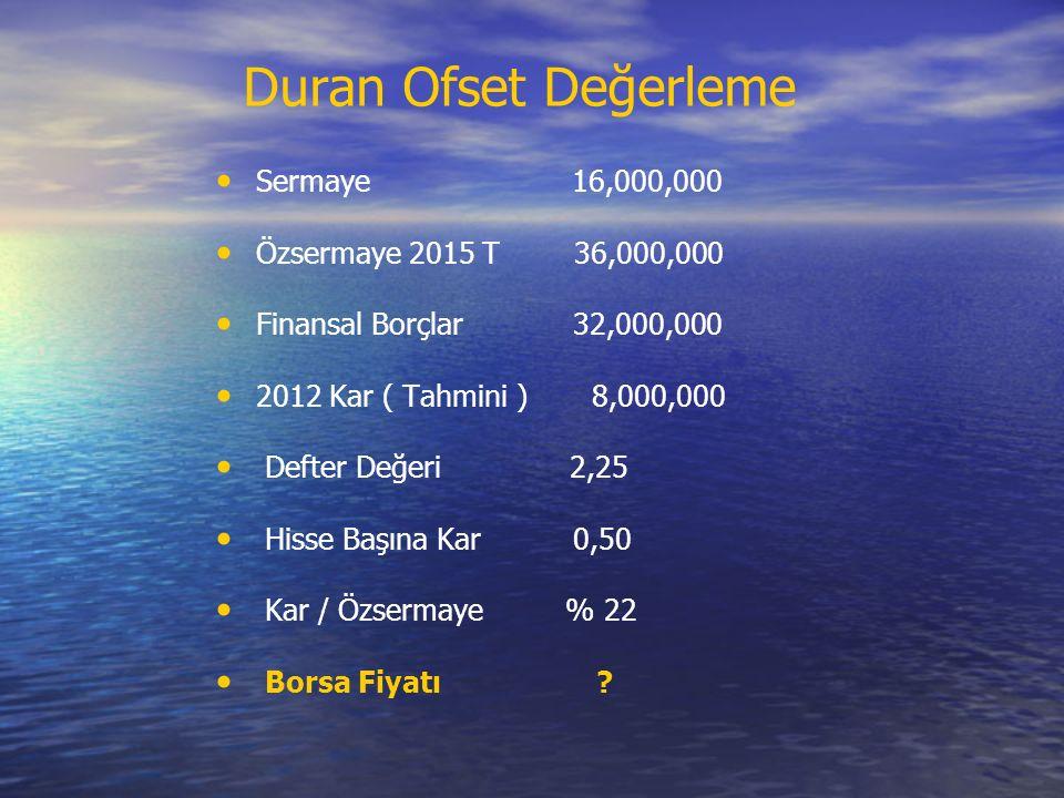 Duran Ofset Değerleme Sermaye 16,000,000 Özsermaye 2015 T 36,000,000