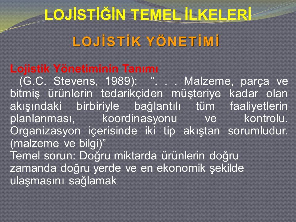 LOJİSTİK YÖNETİMİ Lojistik Yönetiminin Tanımı