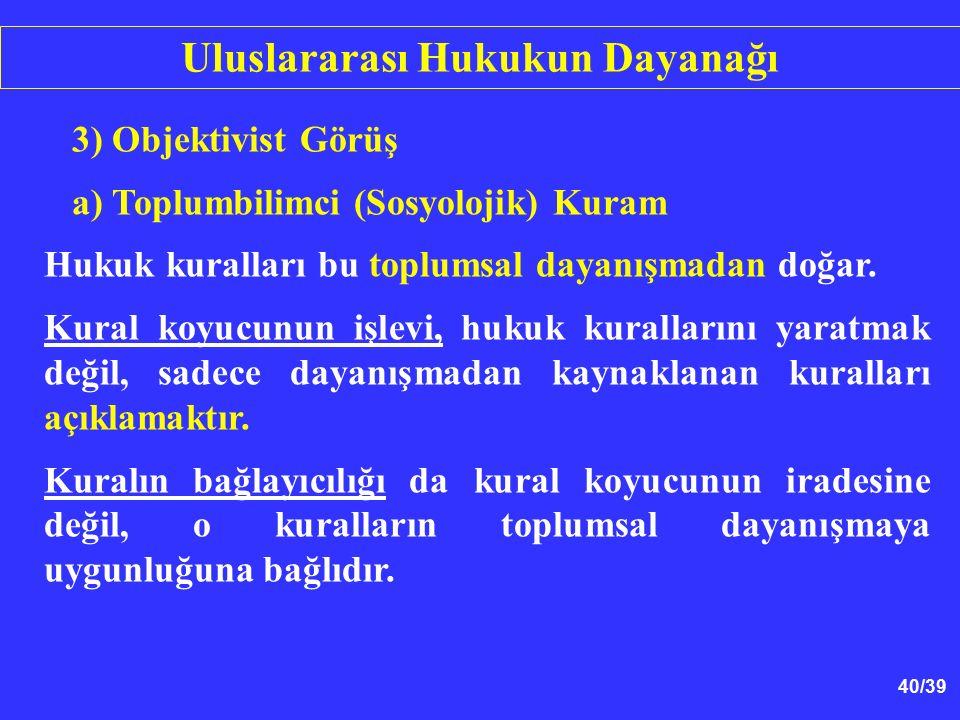 Uluslararası Hukukun Dayanağı