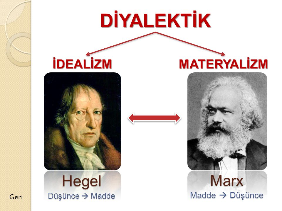 DİYALEKTİK Hegel Marx İDEALİZM MATERYALİZM Madde  Düşünce