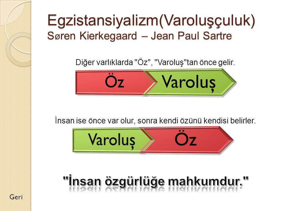Egzistansiyalizm(Varoluşçuluk) Søren Kierkegaard – Jean Paul Sartre