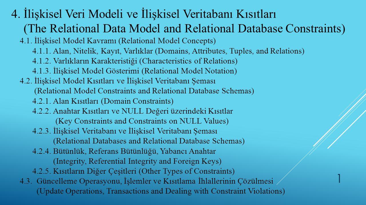 4. İlişkisel Veri Modeli ve İlişkisel Veritabanı Kısıtları