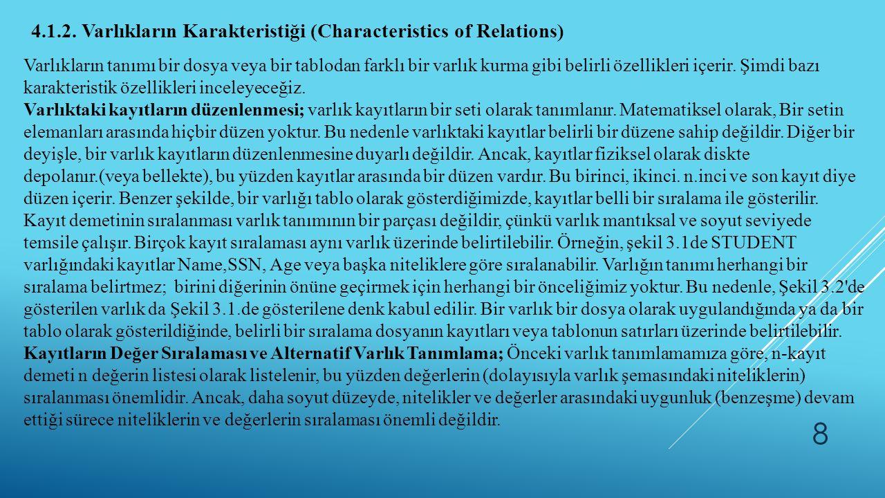 4.1.2. Varlıkların Karakteristiği (Characteristics of Relations)